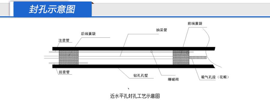 抽方式封孔器,博安科技
